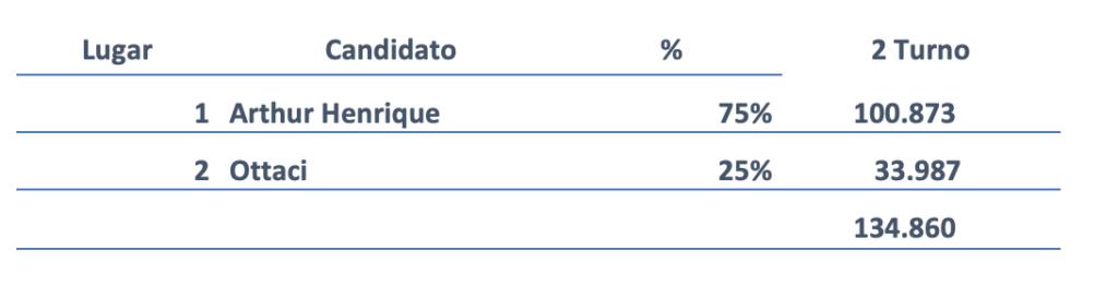 Tabela  Descrição gerada automaticamente